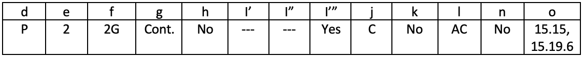 BMSR Bulletin 344 Annex II table